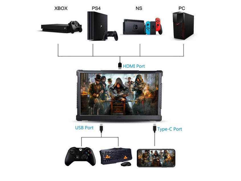 Best Portable Gaming Monitor 120hz
