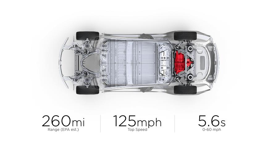 Tesla 3 260 miles 125 mph